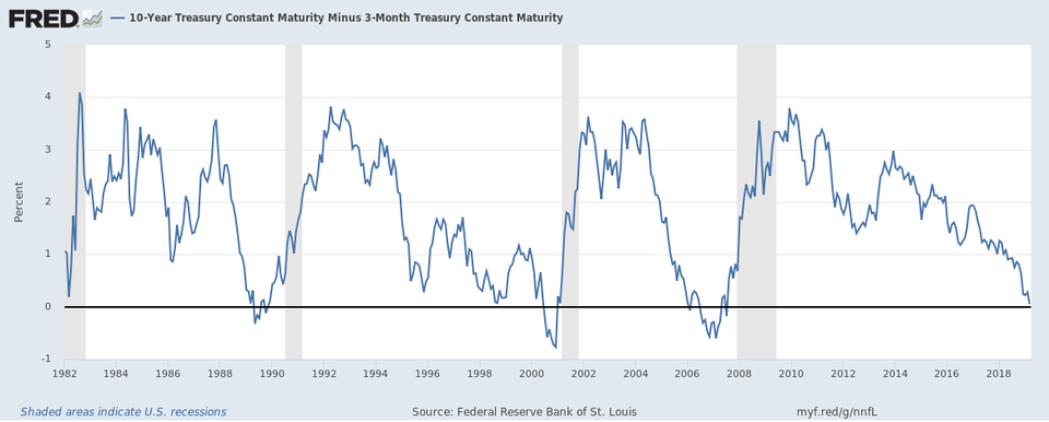 THE DIE IS CAST: Recession Knocks On Our DOOR!