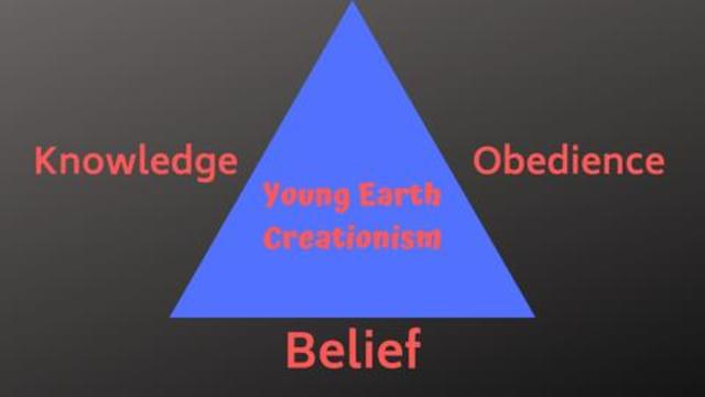 The Young Earth Creationism Triangle (Justin Derby)