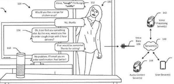Amazon device will 'read human emotions' - WND