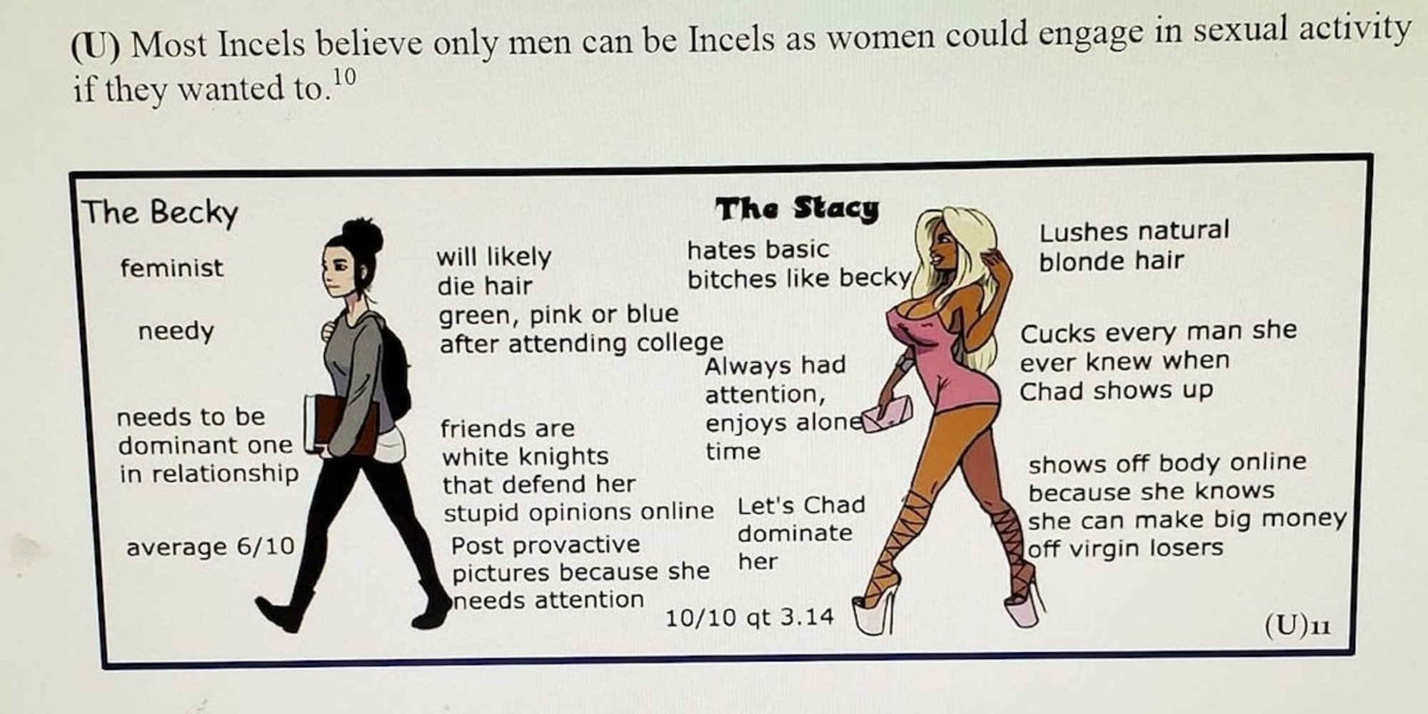 Air Force Joint Base Andrews Issues Threat Brief On Incels - Task & Purpose