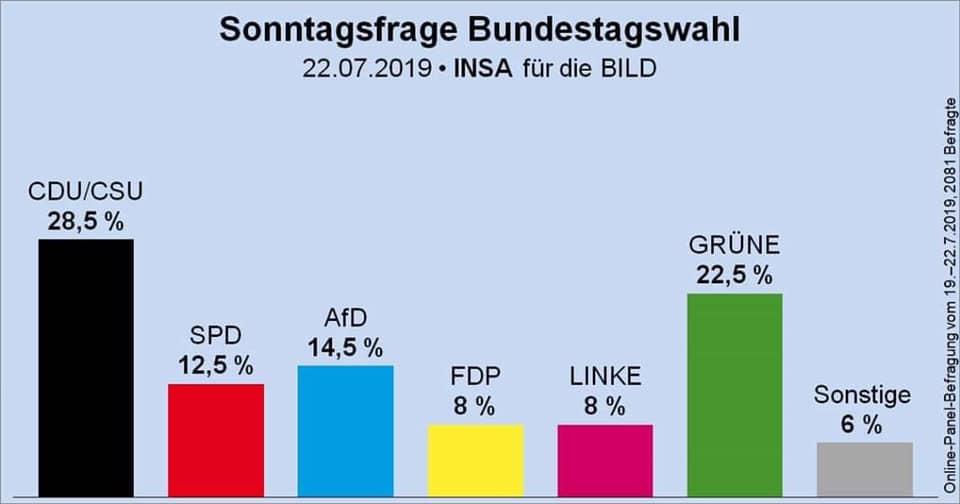 Robert Buck - Die AfD bei 14,5% - Der einzige Appell... | Facebook
