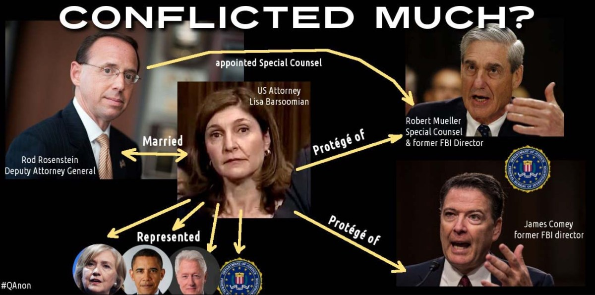 Huge Leak! Mueller, Comey, Rosenstein, Barsoomian – The Final Piece of the Clinton Foundation Fraud Puzzle (Video) – The Light in the dark place