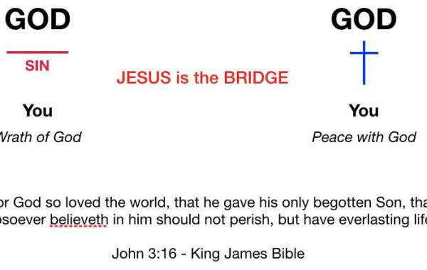 Let Jesus Set You FREE!