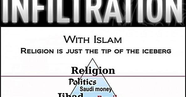 SlantRight 2.0: United Islamists of America
