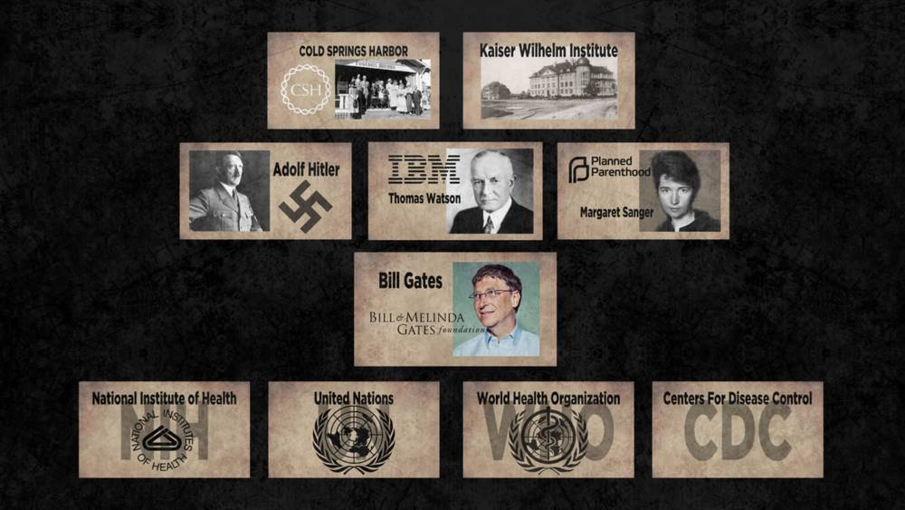 SHOCKING! Historian Exposes Bill Gates' Ties To NAZIs And More