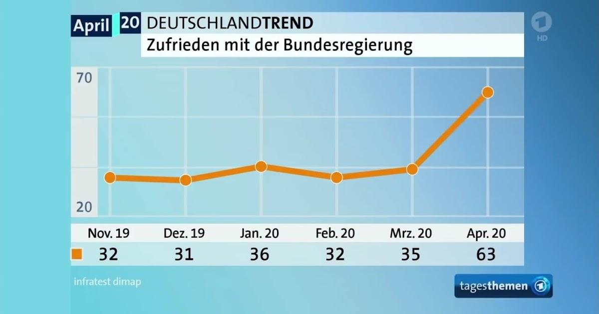 +++ Heck Ticker +++ Heck Ticker +++: Merkels Krisenmodus, wegducken, bloss keinen Fehler zugeben...