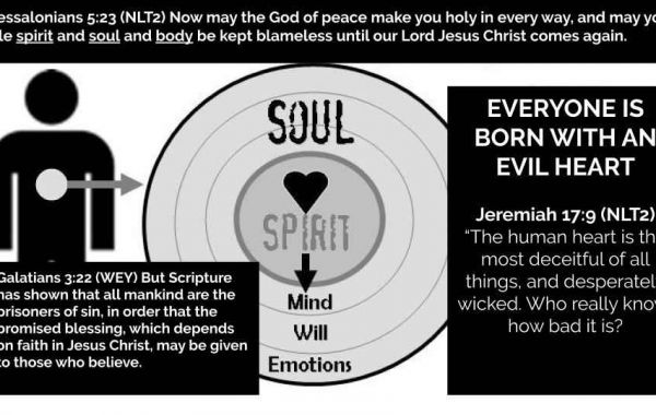 Are you really, Biblically, personally following Jesus? Part 2 Everyone is born with an evil heart.