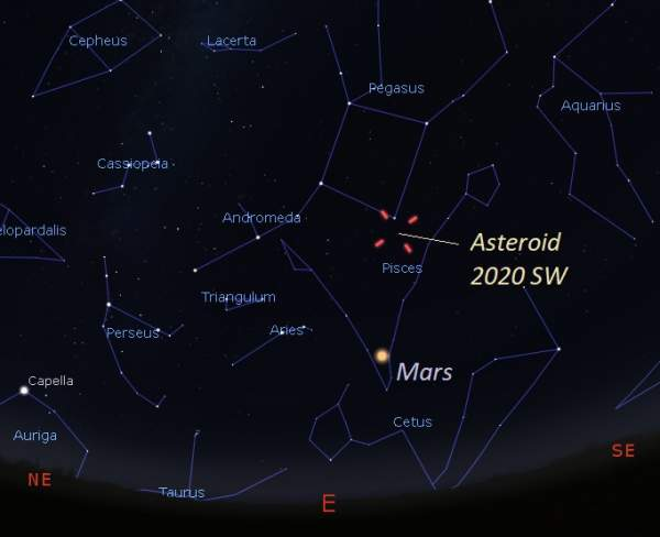Asteroid 2020 SW to approach Earth at just 0.07 LD - Skywatch Media