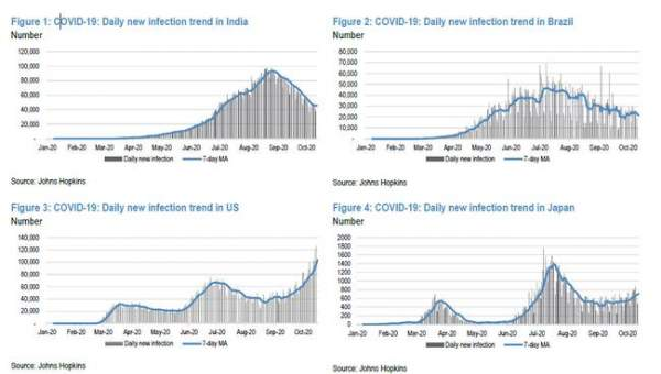 JPMorgan Finds No Benefits From COVID Lockdowns   Zero Hedge