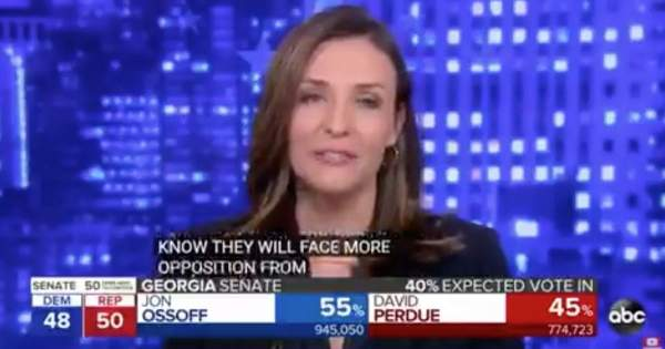WATCH: Over 32K Votes Disappear For David Purdue During Live ABC NEWS Broadcast