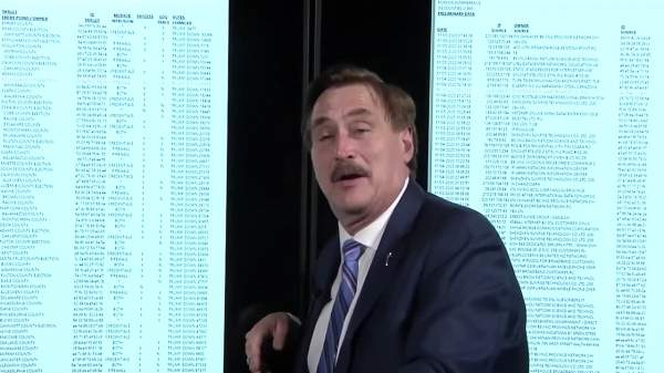 Absolute Proof - Mike Lindell Election Documentary (FULL)