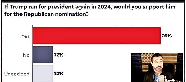SlantRight 2.0: Favorable Trump Polls May Inspire Future Dem-Marxist/RINO Totalitarianism