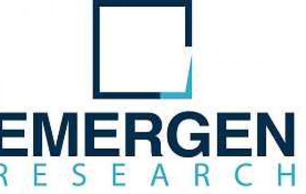 Hyperautomation Market Size, Business Opportunities By Leading Players, Share, Development, Expansion, Merger, Acquisiti