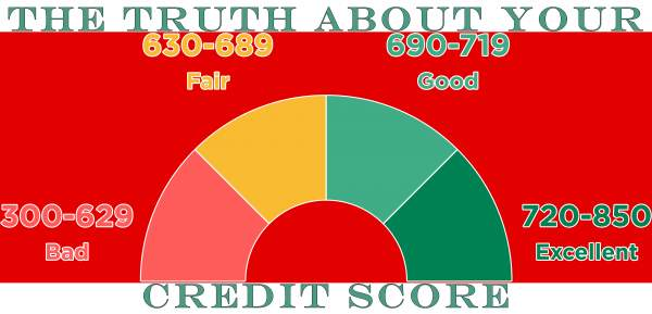 The Truth About Your Credit Score - CentsABLE Chat