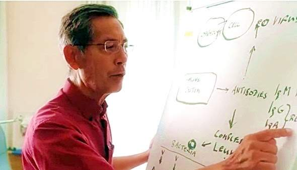 SlantRight 2.0: Dr. Sucharit Bhakdi Explaining Actual COVID Science